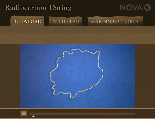 radiocarbon-dating